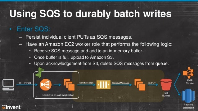 Using SQS to durably batch writes • Enter SQS: – Persist individual client PUTs as SQS messages. – Have an Amazon EC2 work...