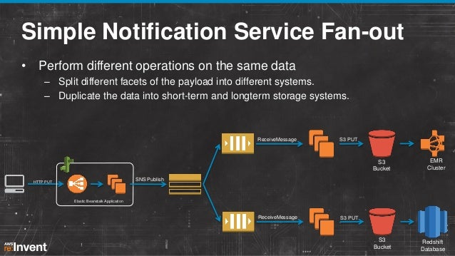 Simple Notification Service Fan-out • Perform different operations on the same data – Split different facets of the payloa...
