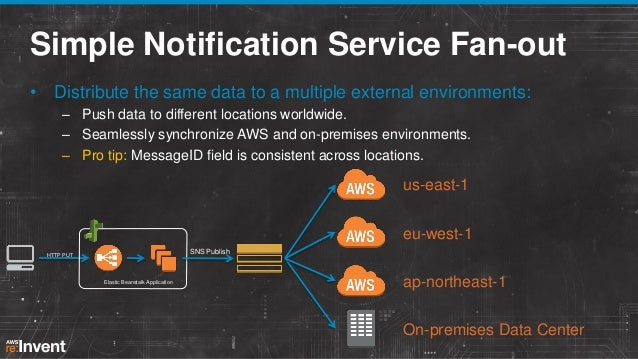 Simple Notification Service Fan-out • Distribute the same data to a multiple external environments: – Push data to differe...
