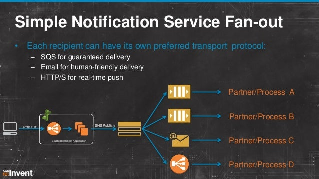Simple Notification Service Fan-out • Each recipient can have its own preferred transport protocol: – SQS for guaranteed d...