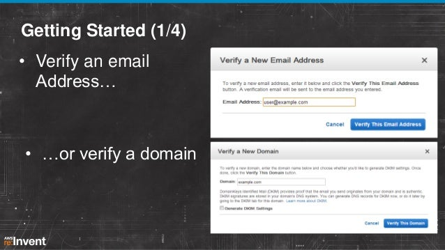 From 0 To 100m Emails Per Day Sending Email With Amazon Ses Svc301