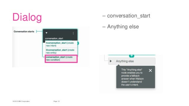 12Page© 2015 IBM Corporation Dialog – conversation_start – Anything else