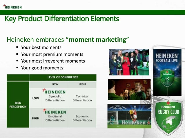 Weaknesses of heineken