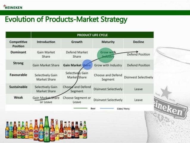 what strategy does heineken follow in the global beer market