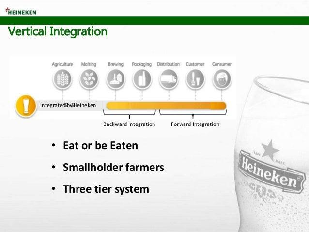 Vertical Integration Integratedby Heineken Forward IntegrationBackward Integration • Eat or be Eaten • Smallholder farmers...