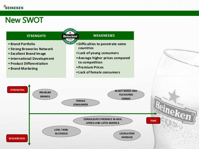 swot analysis of asia brewery inc The report covers the company's structure, operation, swot analysis, product and service off big rock brewery, inc - strategy, swot and corporate finance report summary big rock brewery, inc - strategy, swot and corporate finance report, is a source of comprehensive company data and information.