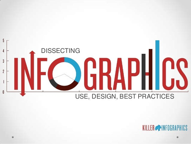 Best Graphic Design Certificate Online - Awesome Graphic Library •