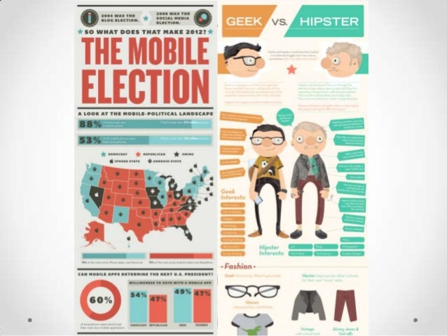 SVC Online Class on Dissecting Infographics — Use, Design