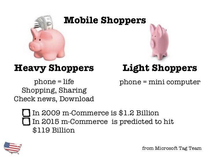 Mobile ShoppersHeavy Shoppers              Light Shoppers     phone = life          phone = mini computer  Shopping, Shari...