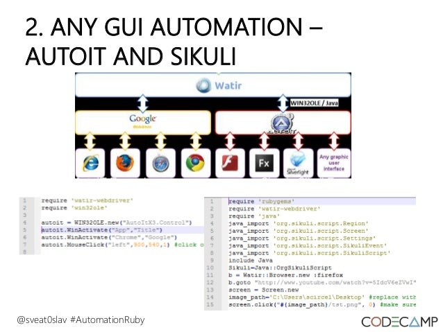 Test Automation In Ruby v2