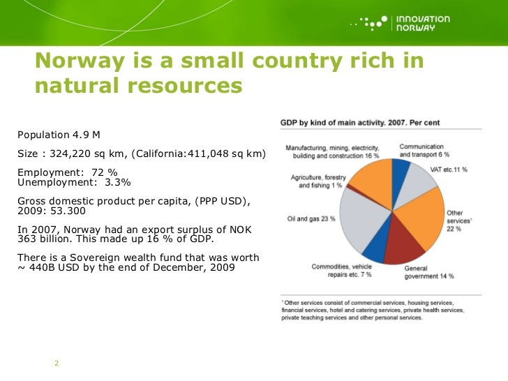 Natural Resources San Francisco California