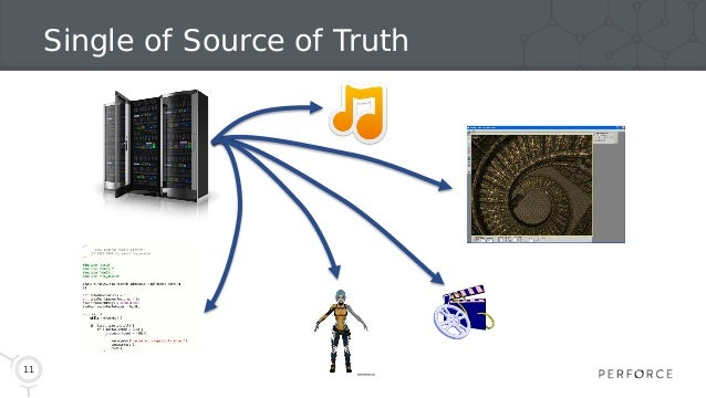 11 Single of Source of Truth