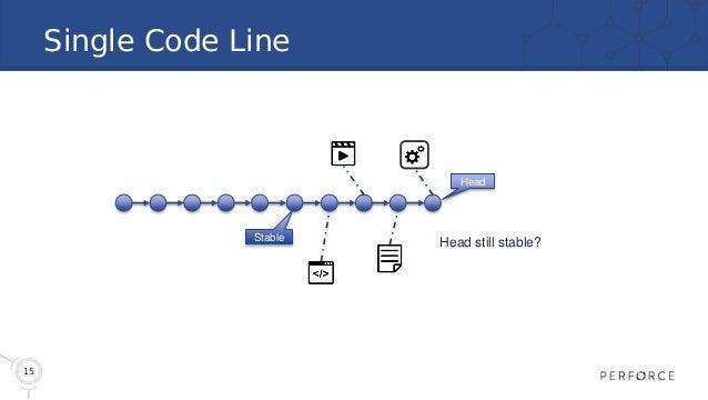 15 Single Code Line Head Stable Head still stable?