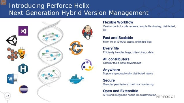 23 Flexible Workflow Version control, code reviews, simple file sharing, distributed, Git Fast and Scalable From 10 to 10,...