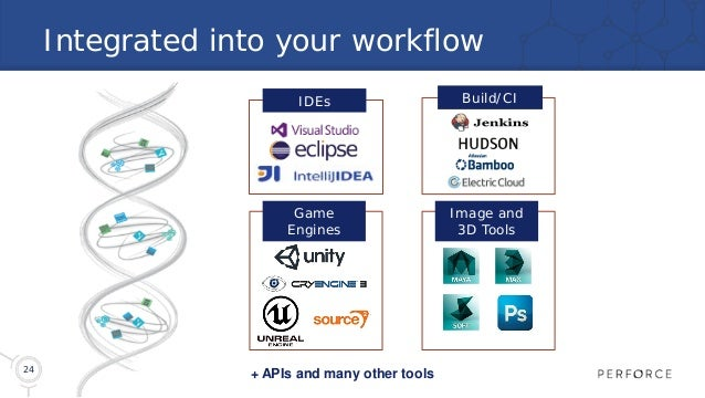 24 IDEs Integrated into your workflow Game Engines Build/CI Image and 3D Tools + APIs and many other tools
