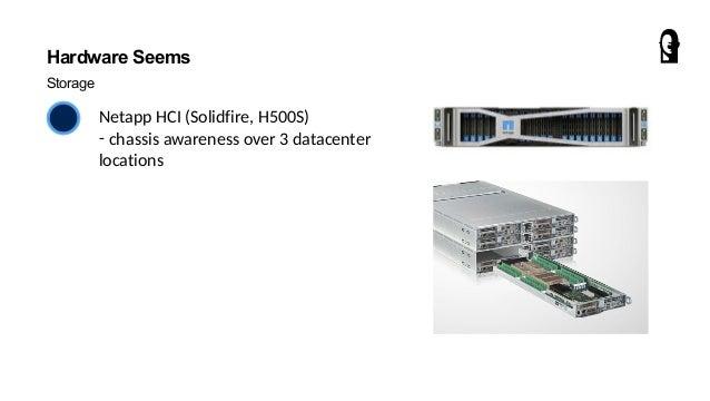 Our Cloudstack installation Network: OVS (OpenvSwitch, VLAN) Primary Storgage: Netapp HCI (iSCSI) Secondary Storage: Activ...