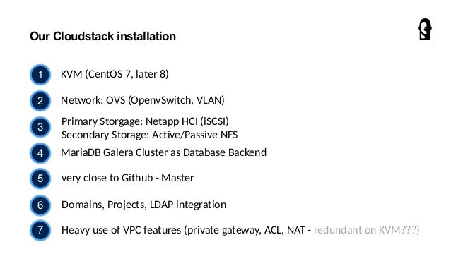 Network Design Overview Cloudstack Domain - Projects, VPC Overview Ingress