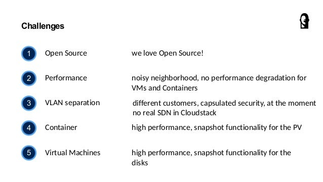 What components we use