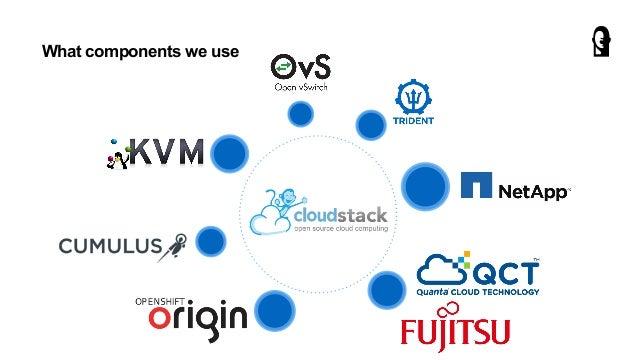 Hardware Seems Server and Network Host - Fujitsu and QCT 1 RU Servers - 2 Socket with 20 CPU / 40 HT - 768 GB RAM - 2x 10G...