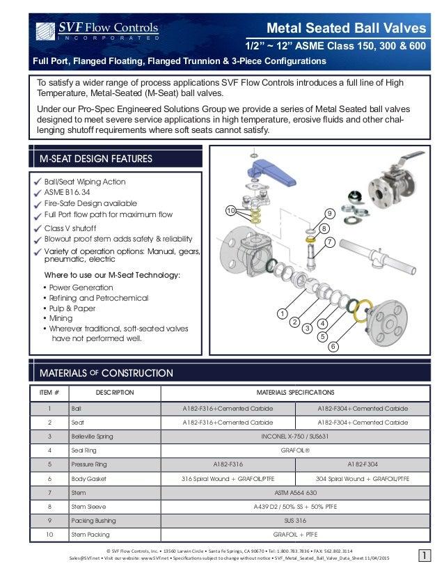 © SVF Flow Controls, Inc. • 13560 Larwin Circle • Santa Fe Springs, CA 90670 • Tel: 1.800.783.7836 • FAX: 562.802.3114 Sal...