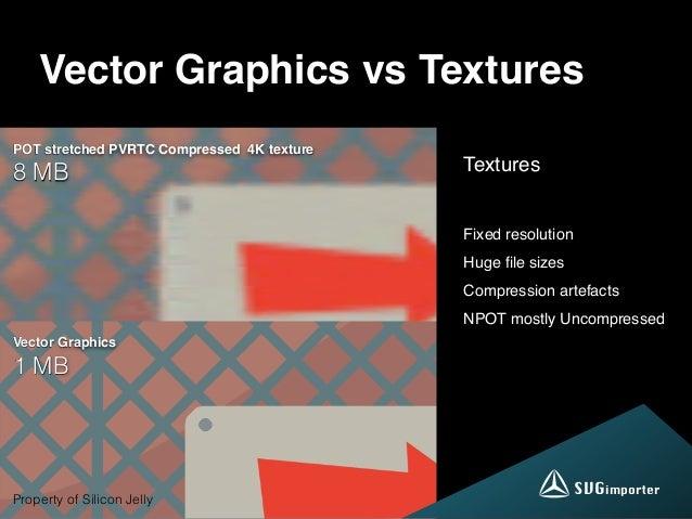 Vector Graphics in Unity