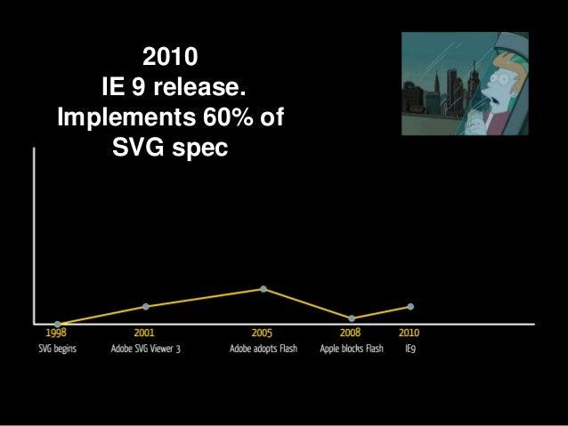 Svg: The return (Lightning talk)