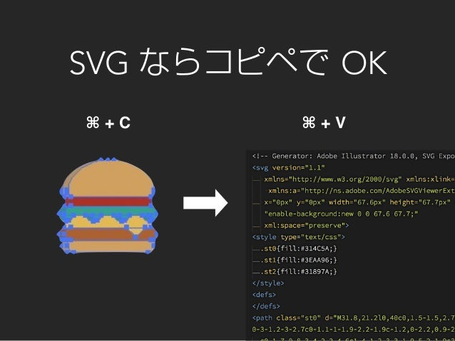SVG ならコピペで OK  ⌘ + C ⌘ + V