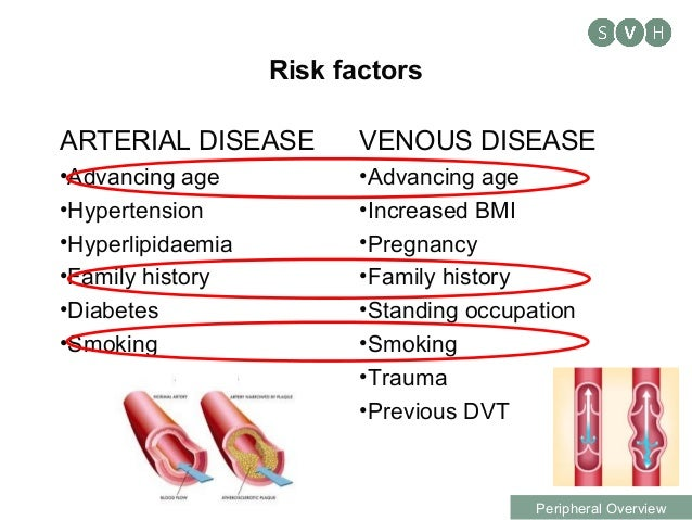 determining  vascular   leg pain  referrals 638 x 479 · jpeg