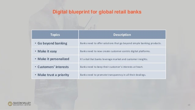 The digital banking revolution webinar by luigi wewege 19 19 digital blueprint for global retail banks malvernweather Images