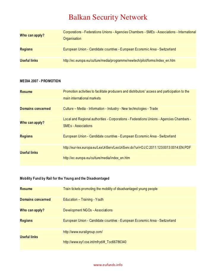 distributors of balkan pharmaceuticals steroids