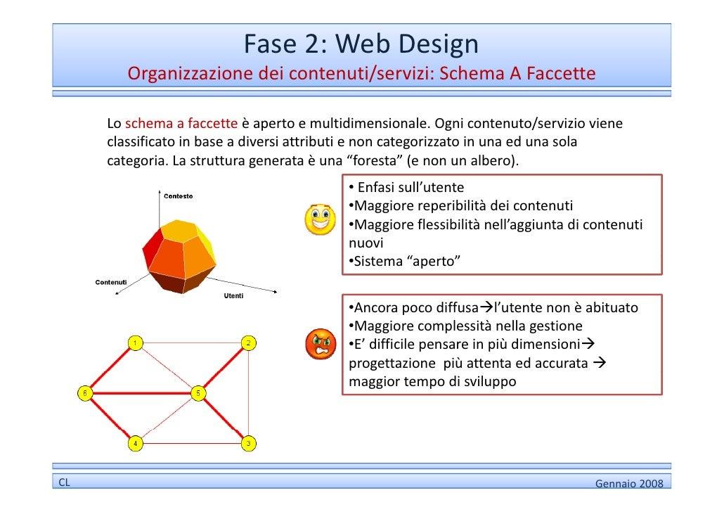 Sviluppo e costruzione di un parallelepipedo how to make for Sito web di progettazione di pavimenti