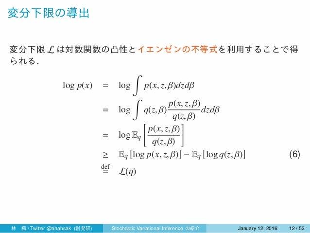 変分下限の導出 変分下限 L は対数関数の凸性とイエンゼンの不等式を利用することで得 られる. log p(x) = log ∫ p(x, z, β)dzdβ = log ∫ q(z, β) p(x, z, β) q(z, β) dzdβ = ...