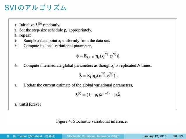 SVI のアルゴリズム 林楓 / Twitter @ahahsak (創発研) Stochastic Variational Inference の紹介 January 12, 2016 26 / 53