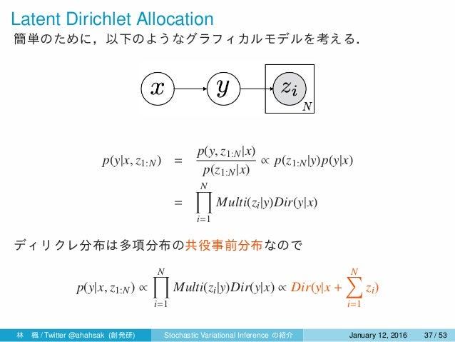 Latent Dirichlet Allocation 簡単のために,以下のようなグラフィカルモデルを考える. p(y|x, z1:N) = p(y, z1:N|x) p(z1:N|x) ∝ p(z1:N|y)p(y|x) = N∏ i=1 M...