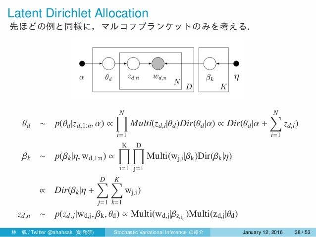 Latent Dirichlet Allocation 先ほどの例と同様に,マルコフブランケットのみを考える. θd ∼ p(θd|zd,1:n, α) ∝ N∏ i=1 Multi(zd,i|θd)Dir(θd|α) ∝ Dir(θd|α +...