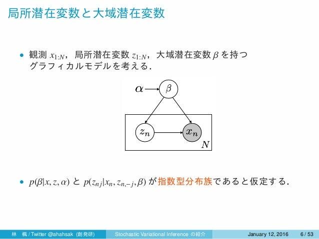 局所潜在変数と大域潜在変数 • 観測 x1:N,局所潜在変数 z1:N,大域潜在変数 β を持つ グラフィカルモデルを考える. • p(β|x, z, α) と p(znj|xn, zn,−j, β) が指数型分布族であると仮定する. 林楓 ...