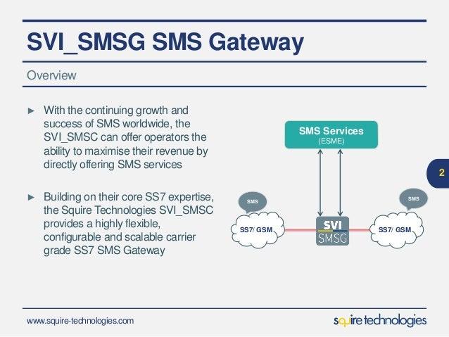 Squire Technologies: Short Message Server Gateway