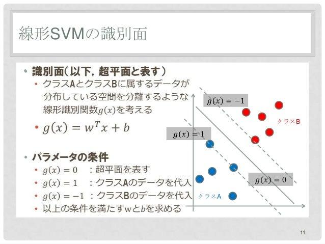 線形SVMの識別面•                   クラスB            クラスA                      11