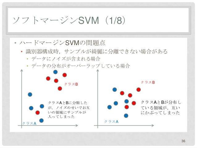 ソフトマージンSVM(1/8)• ハードマージンSVMの問題点 • 識別器構成時,サンプルが綺麗に分離できない場合がある  • データにノイズが含まれる場合  • データの分布がオーバーラップしている場合                    ...