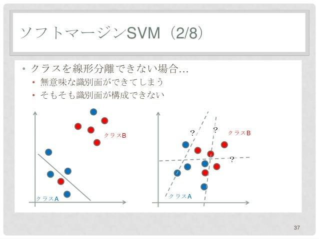 ソフトマージンSVM(2/8)• クラスを線形分離できない場合… • 無意味な識別面ができてしまう • そもそも識別面が構成できない                       ?   ?   クラスB         クラスB        ...