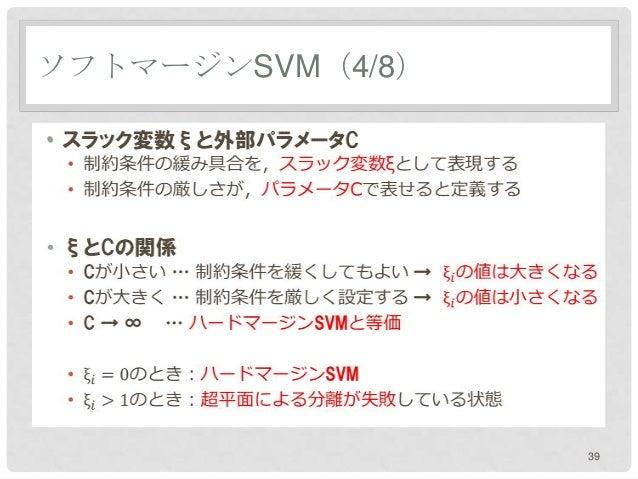 ソフトマージンSVM(4/8)•                  39
