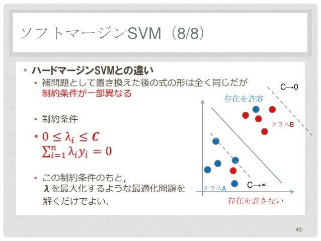 ソフトマージンSVM(8/8)•                              C→0                  存在を許容                             クラスB              クラス...