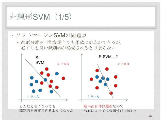 非線形SVM(1/5)• ソフトマージンSVMの問題点 • 線形分離不可能な場合でも柔軟に対応ができるが,   必ずしも良い識別器が構成されるとは限らない     S-                S-SVM…?     SVM   クラスB...