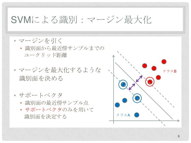 SVMによる識別:マージン最大化• マージンを引く • 識別面から最近傍サンプルまでの   ユークリッド距離• マージンを最大化するような             クラスB  識別面を決める• サポートベクタ • 識別面の最近傍サンプル点 • ...