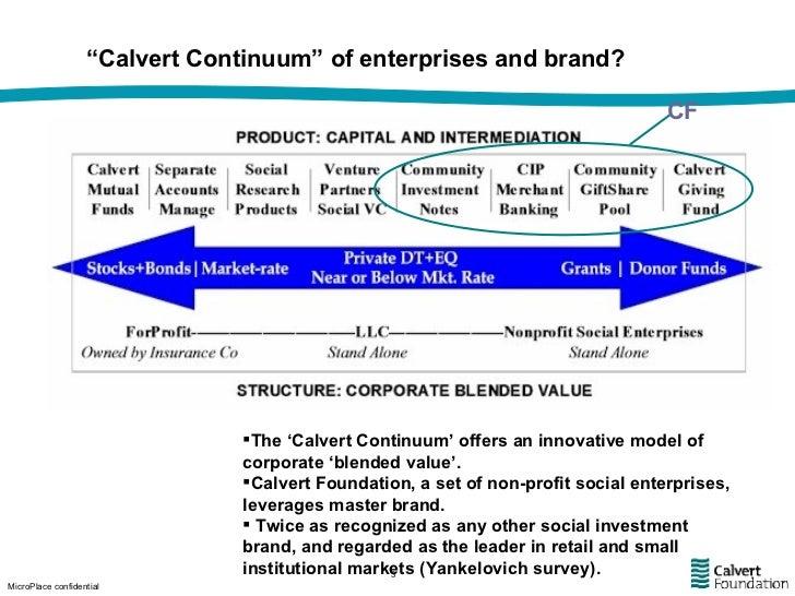 """ Calvert Continuum"" of enterprises and brand? <ul><li>The 'Calvert Continuum' offers an innovative model of corporate 'bl..."