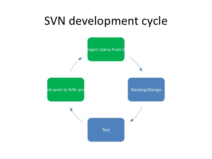 how to delete folder svn