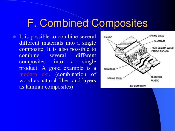 Svnit Composite Materials