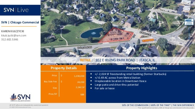 Price $ Buy Side Fee $ Size Price/SF Property Highlights Property Details 50% OF THE COMMISSION   100% OF THE TIME*   THE ...