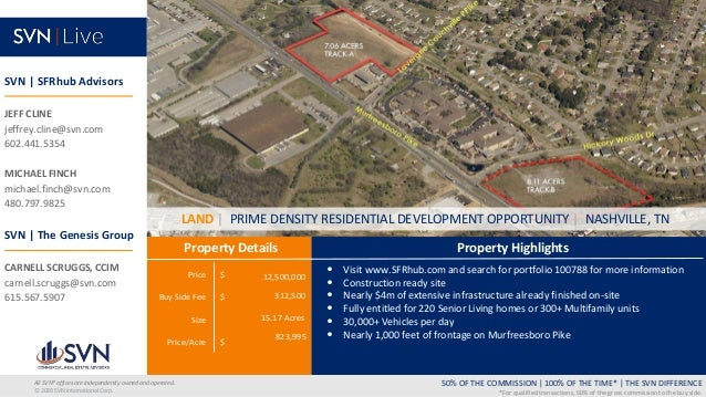 Price $ Buy Side Fee $ Size Price/Acre $ Property Highlights Property Details 50% OF THE COMMISSION   100% OF THE TIME*   ...