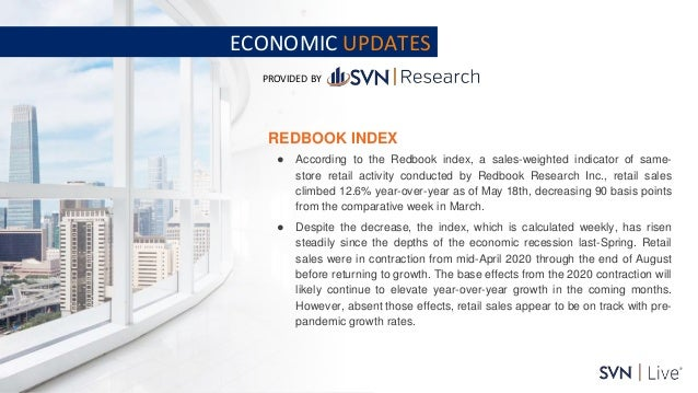 www.svn.com PAGE   REDBOOK INDEX ● According to the Redbook index, a sales-weighted indicator of same- store retail activi...